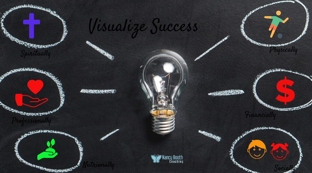 Visualization Drives Success
